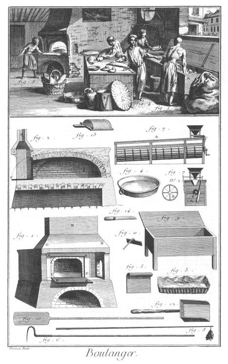 Encyclopédie- Diderot