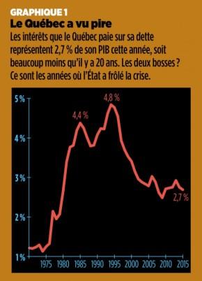 austerite_graph_1-577x800